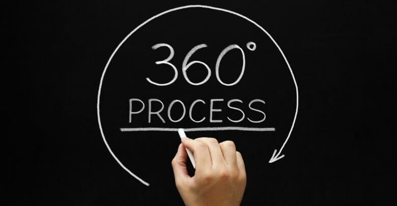 Photo of What your business processes say about your business