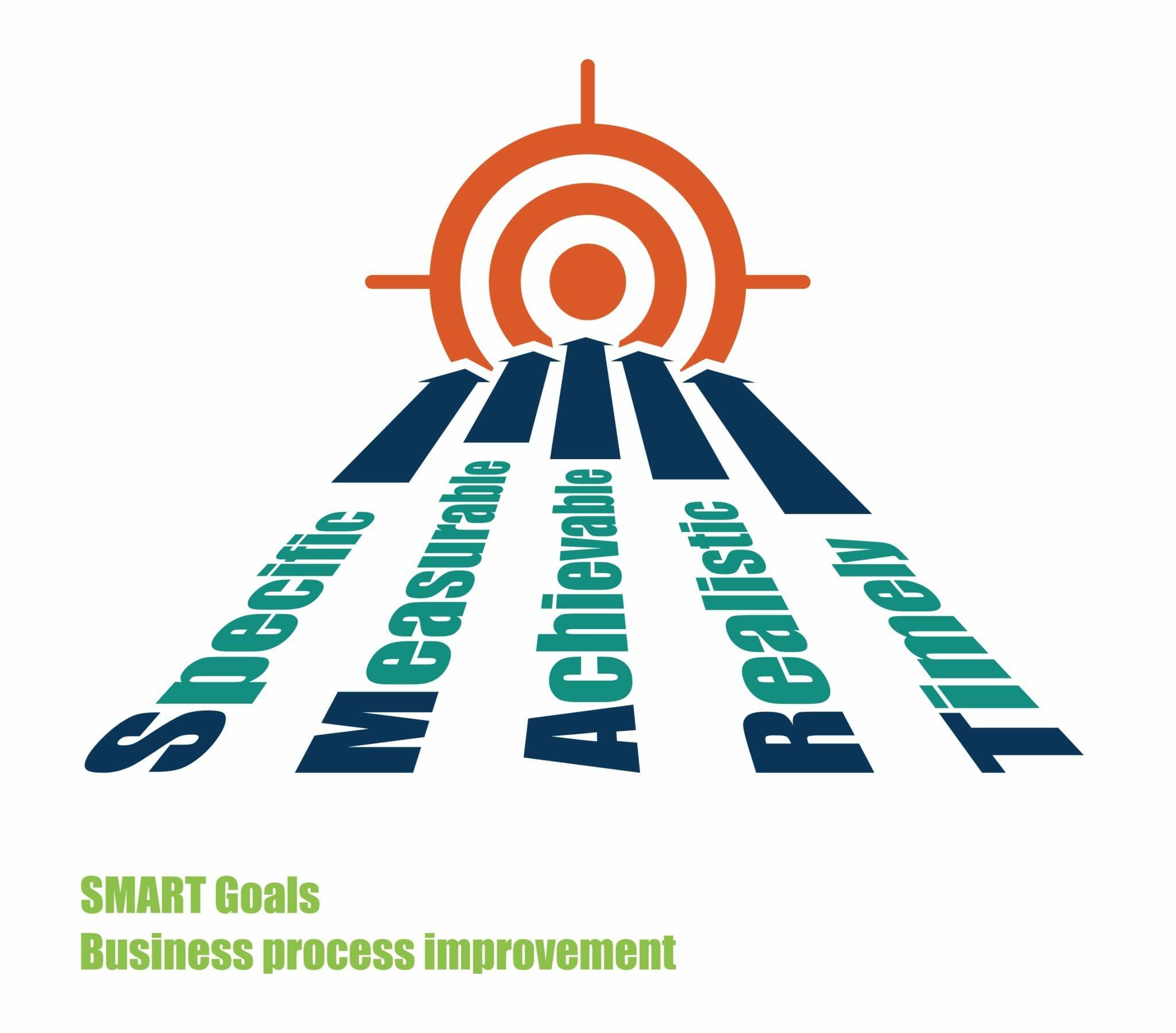 strategic goals - PMWorld 360