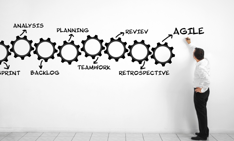 Agile projects – Six reasons to do demos at the end of each sprint | PMWorld 360 Magazine