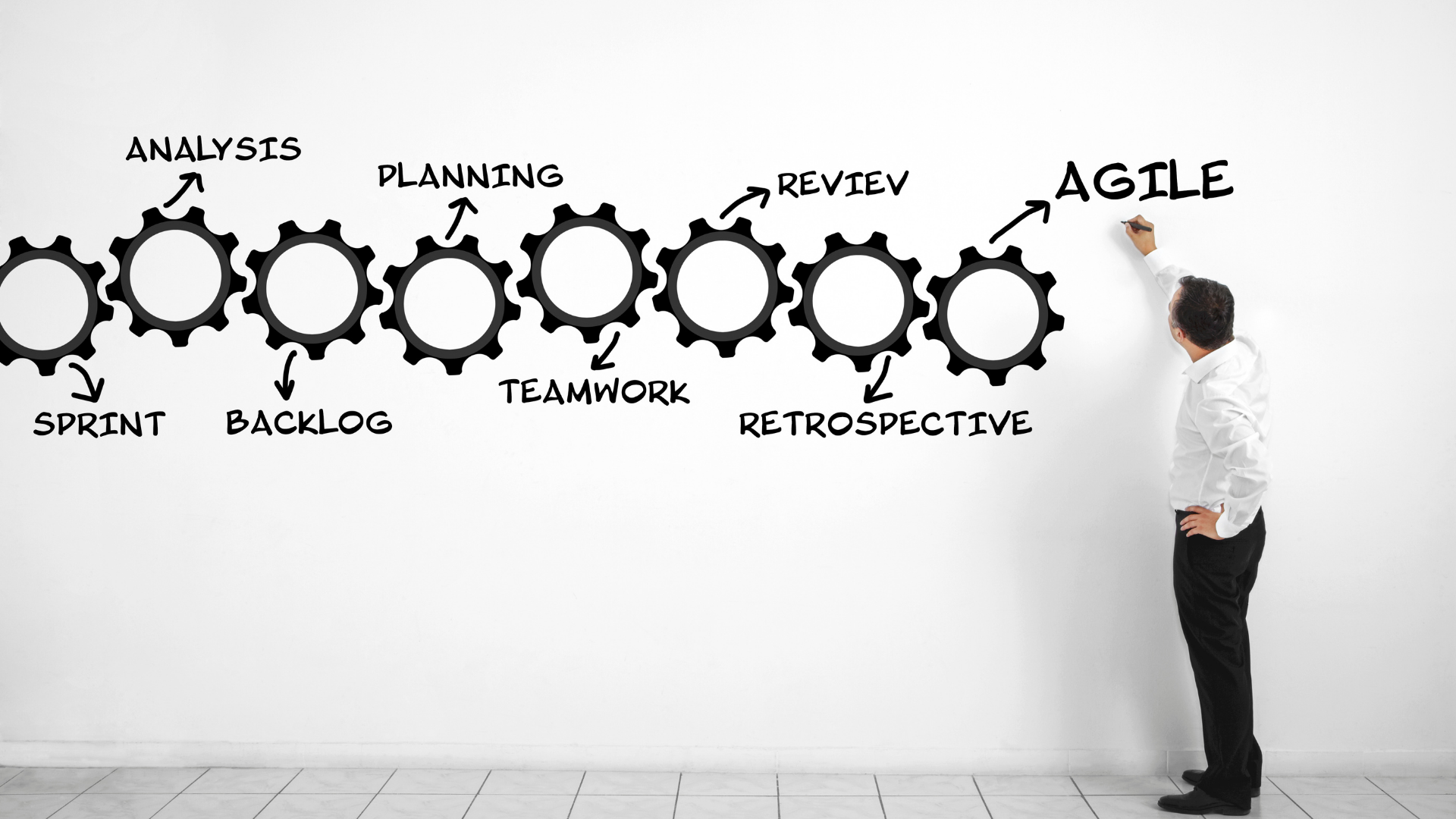 Agile projects – Six reasons to do demos at the end of each sprint   PMWorld 360 Magazine