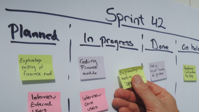 Why it is important to protect your sprint backlog? | PMWorld 360 Magazine