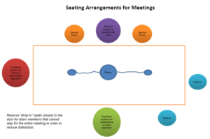 Tips for handling tricky situations in meetings