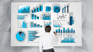 Part 2: Basic business analyst skills and concepts: Information gathering & Goal development techniques | PMWorld 360 Magazine