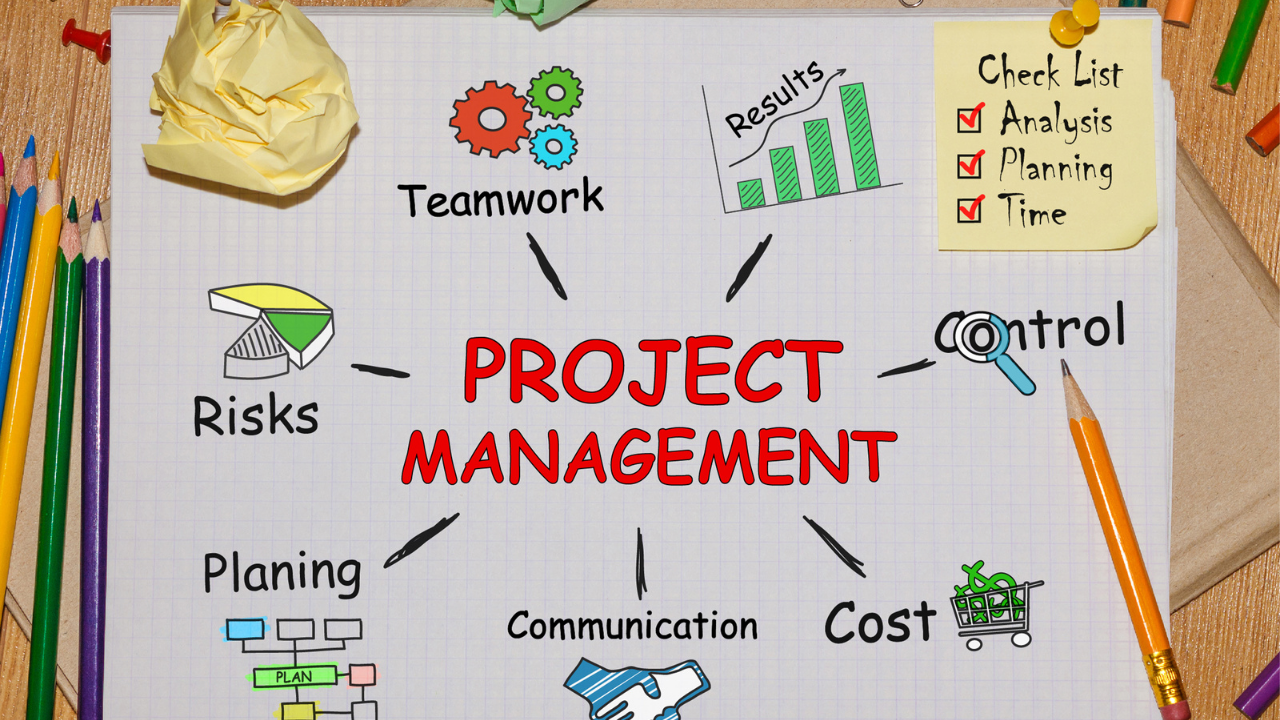 Project plans are more than just a task list | PMWorld 360 Magazine