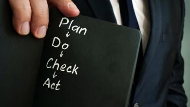 Utilizing Plan, Do, Check, Act (PDCA) for business process improvement | PMWorld 360 Magazine