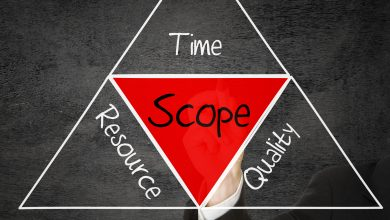 Photo of 4 Key components of a scope management plan