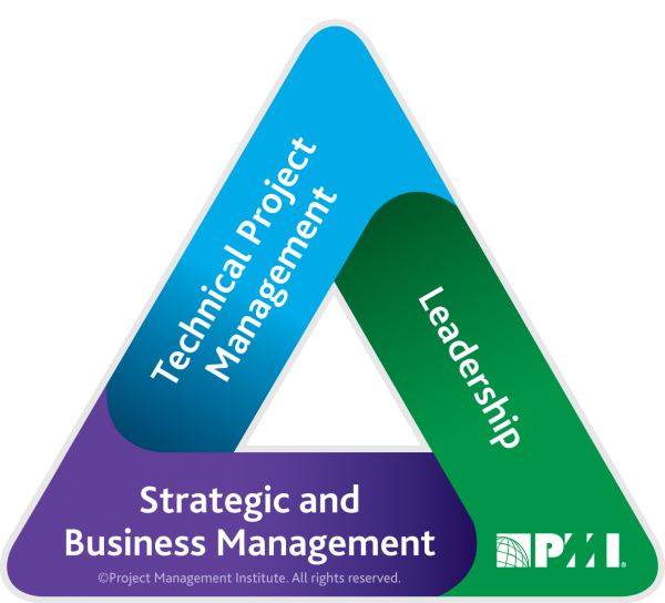 PMI Talent Triangle™ | PMWorld 360 Magazine