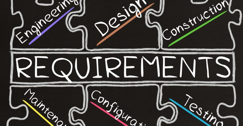 Photo of Key components of a Business Requirements Definitions document