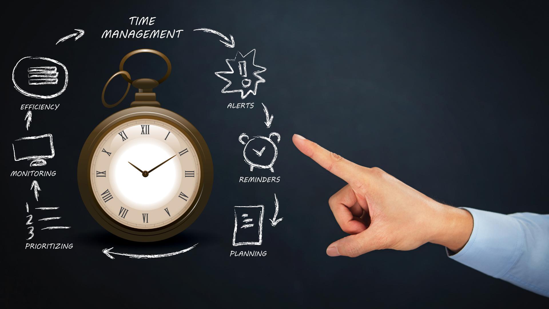 6 Important prioritization tips | PMWorld 360 Magazine
