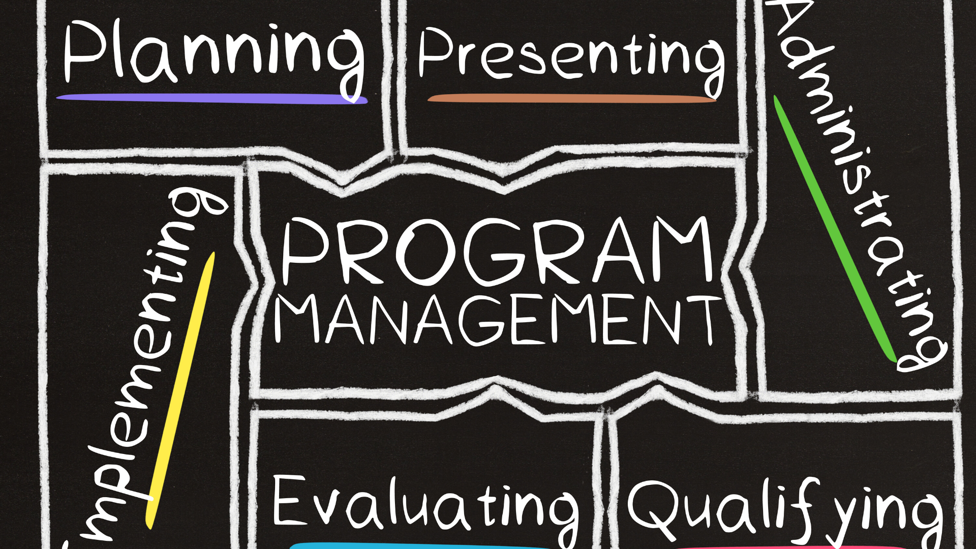 The benefits of program management | PMWorld 360 Magazine
