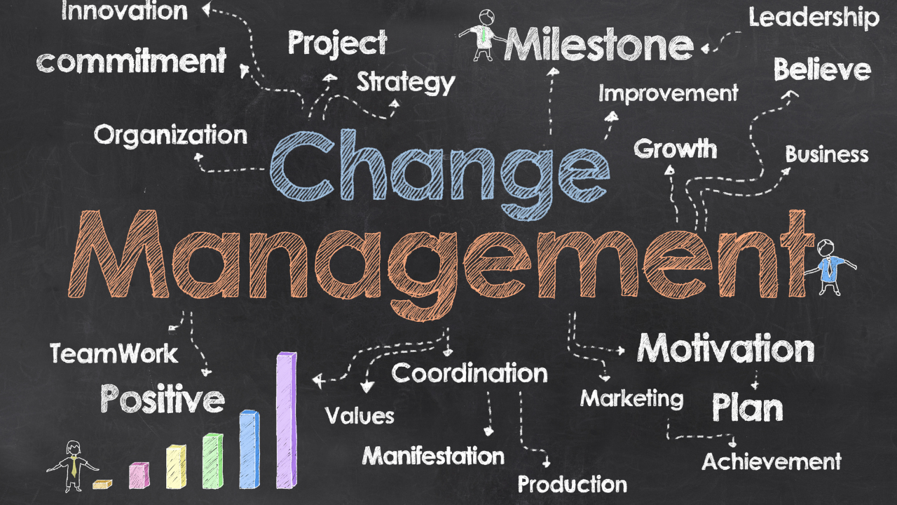 Beginner's guide to Change Management | PMWorld 360 Magazine