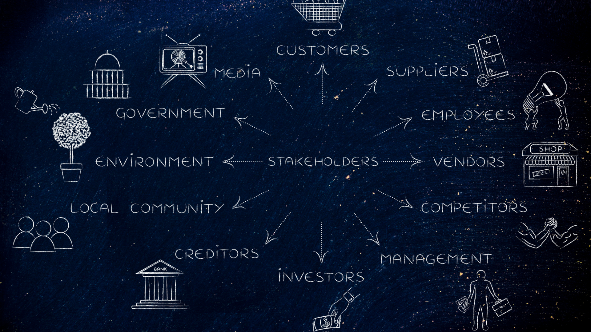 How to manage stakeholder expectations and needs | PMWorld 360 Magazine