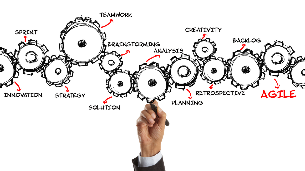 Benefits of PMOs adopting an Agile approach | PMWorld 360 Magazine