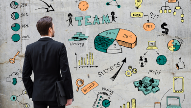 How to effectively implement organizational strategies | PMWorld 360 Magazine