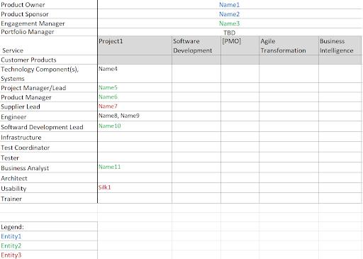 organization Chart 1   PMWorld 360 Magazine