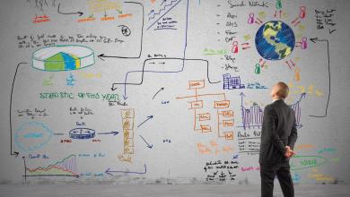 Improve Your Project Business Skills: Podcast | PMWorld 360 Magazine