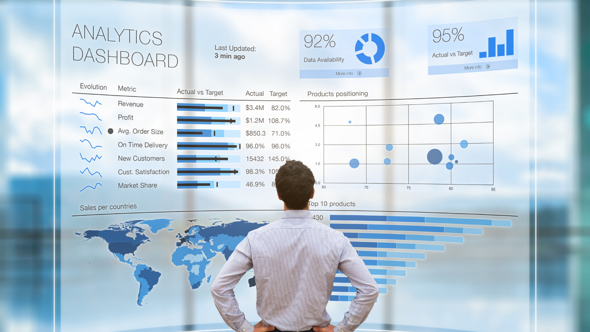 Business Intelligence: Top 5 Articles and Resources of 2021   PMWorld 360 Magazine
